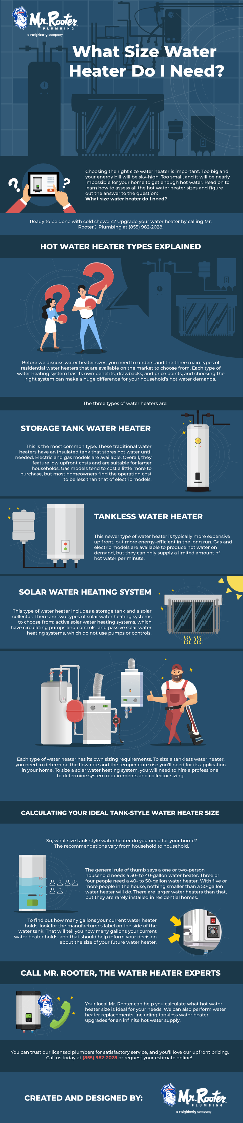 What Size Water Heater Do I Need? Infographic
