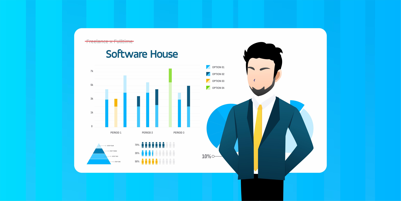 10 Alasan Anda Perlu Merekrut Software House