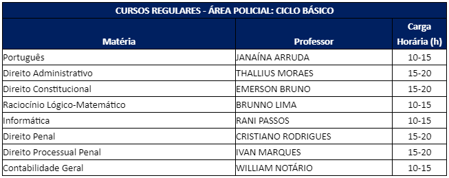 ciclo policial.PNG