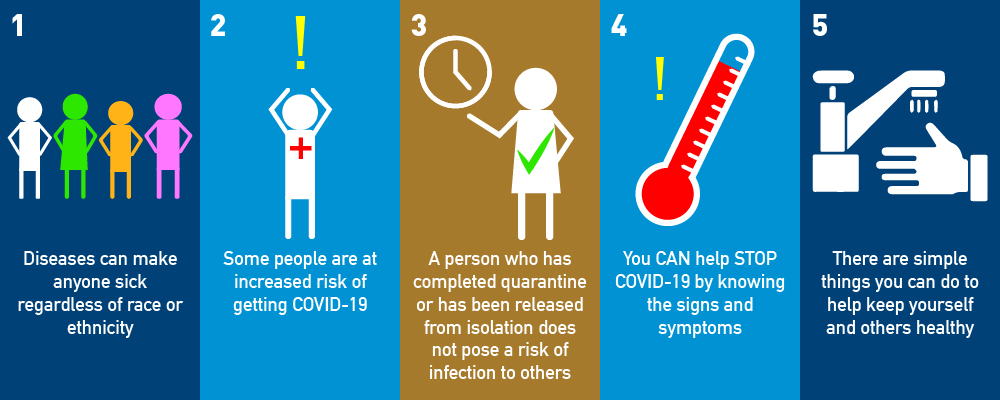 cdc facts about covid 19 coronavirus