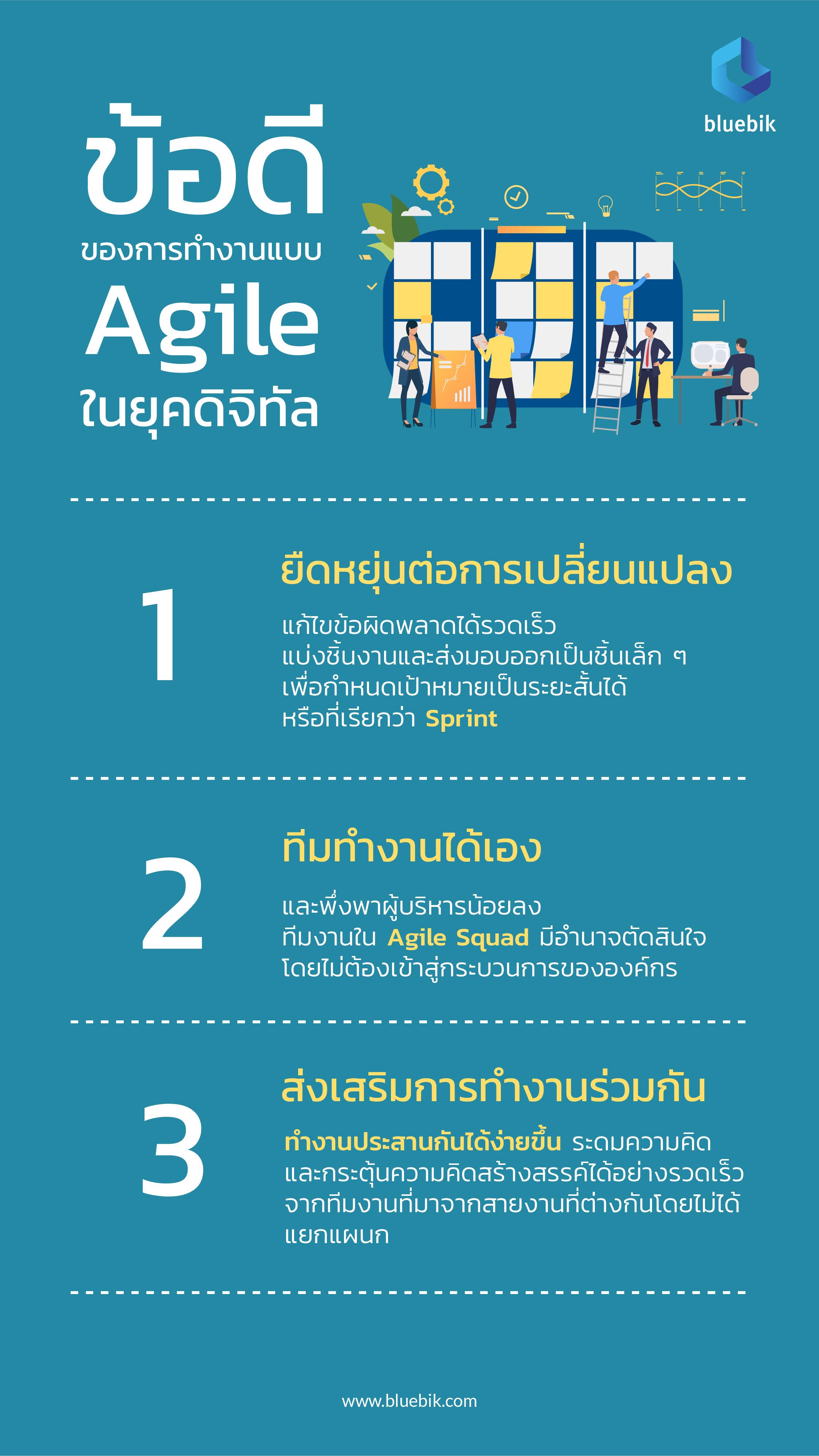 2020_10_09_ข้อดี agile-01.png