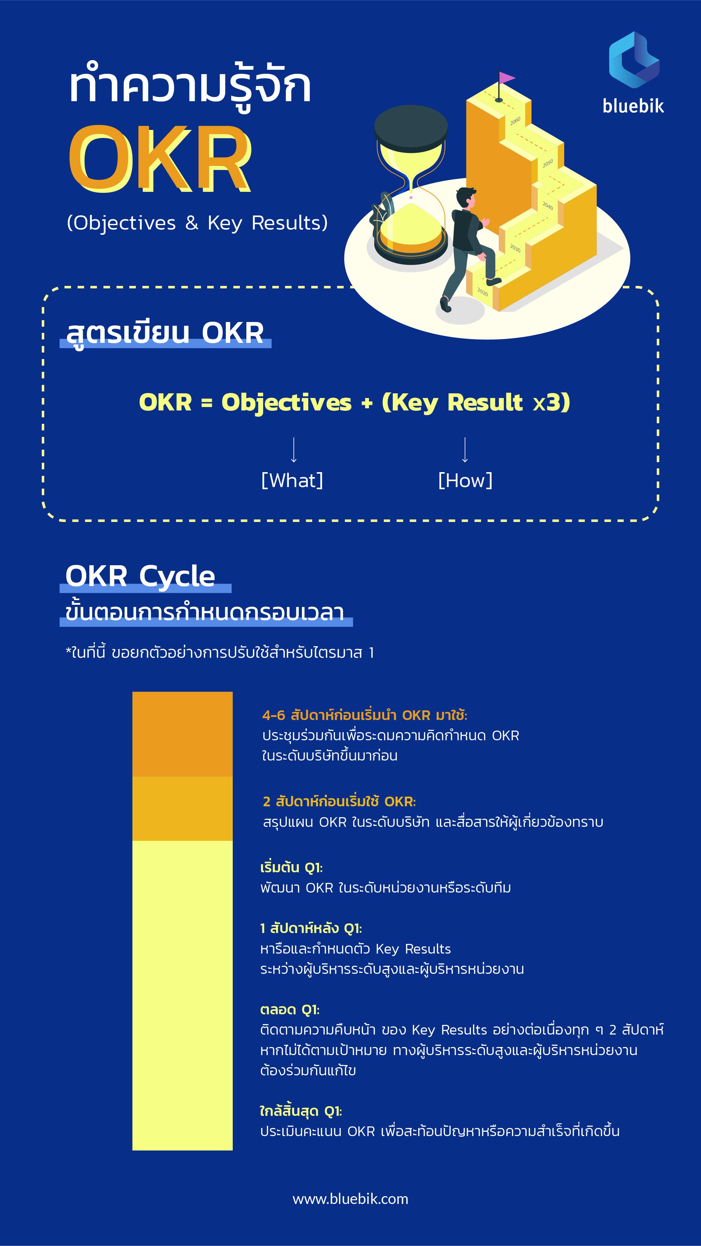 2020_10_16_OKR-01.png