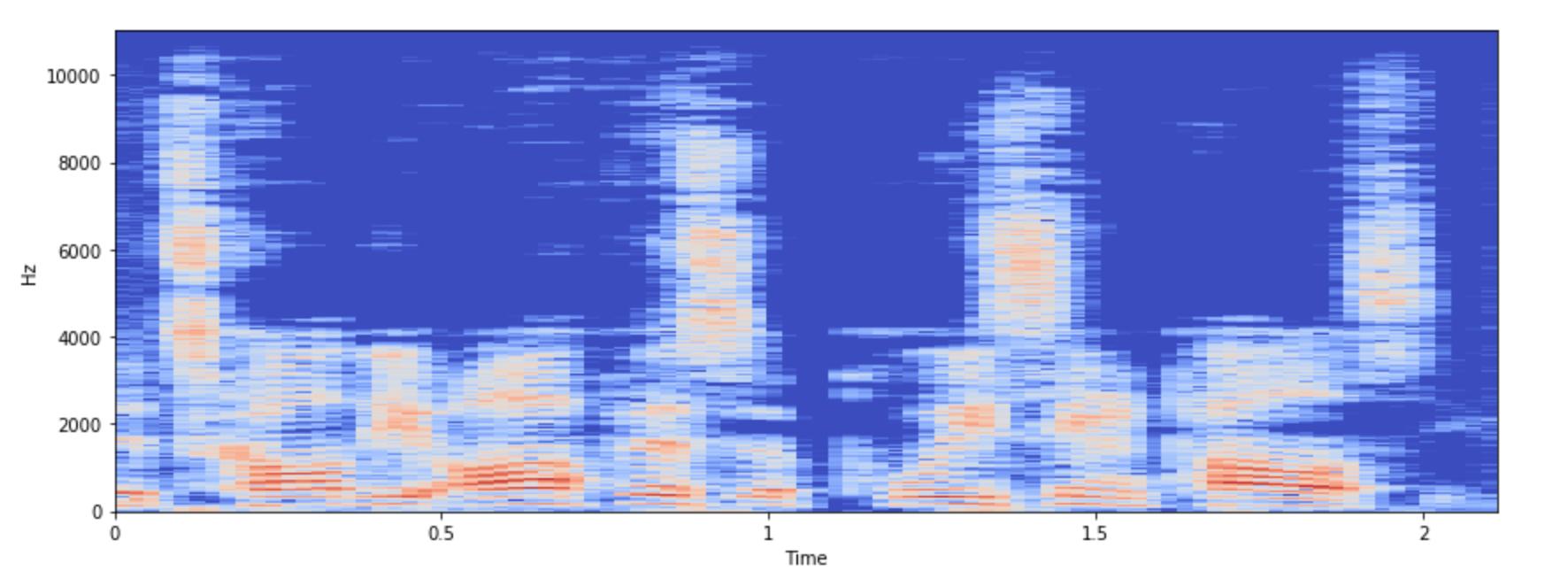 original_spectrogram