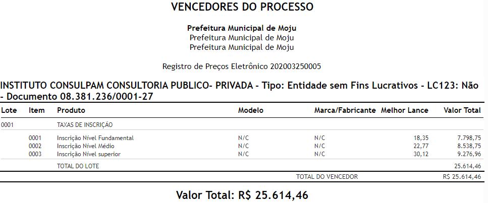 Banca ganhadora do concurso Prefeitura de Moju