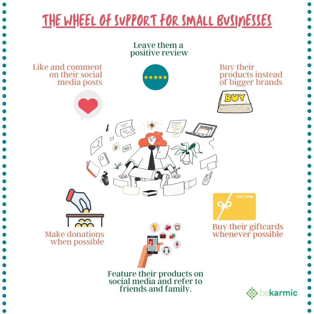 The Wheel of Support for Small Businesses