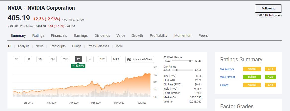 nvidia stock forecast price trend