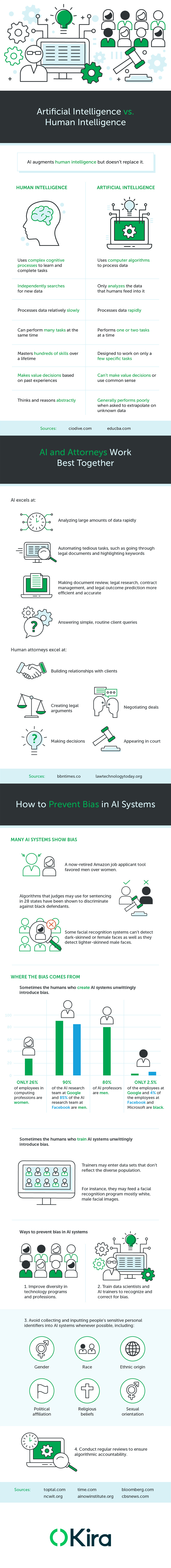 can-ai-be-problematic-in-th-legal-sector-embed (1).jpg