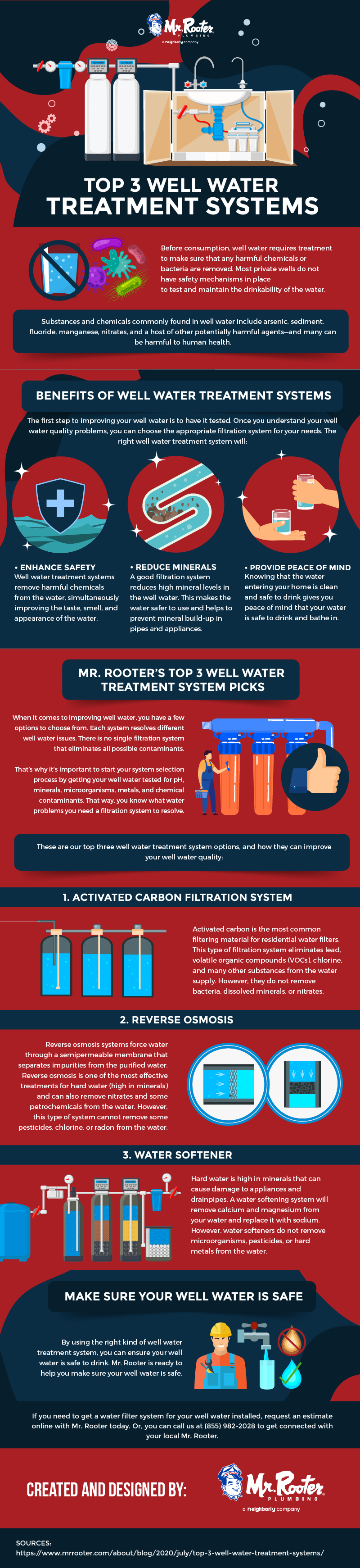 Top 3 Well Water Treatment Systems