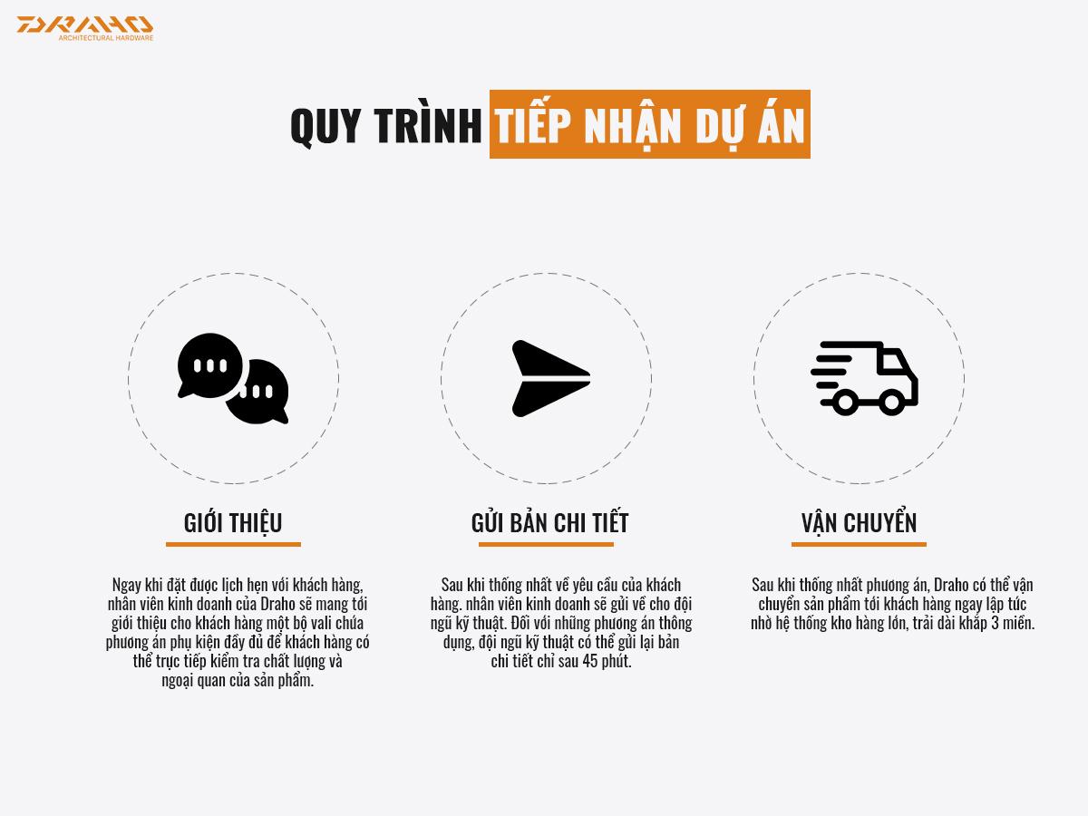 tiep_nhan_du_an_draho.jpg
