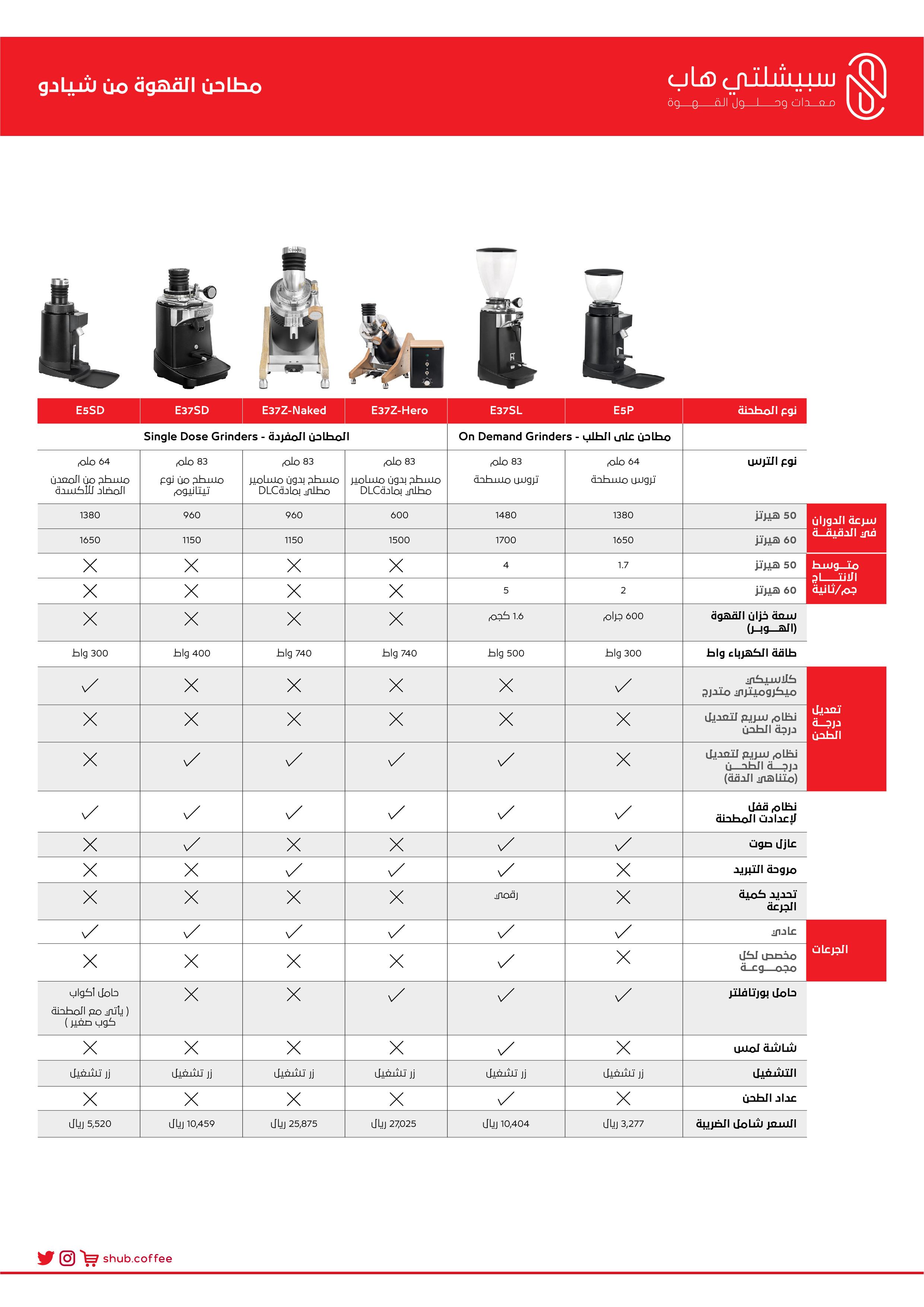 New Ceado table-02.jpg