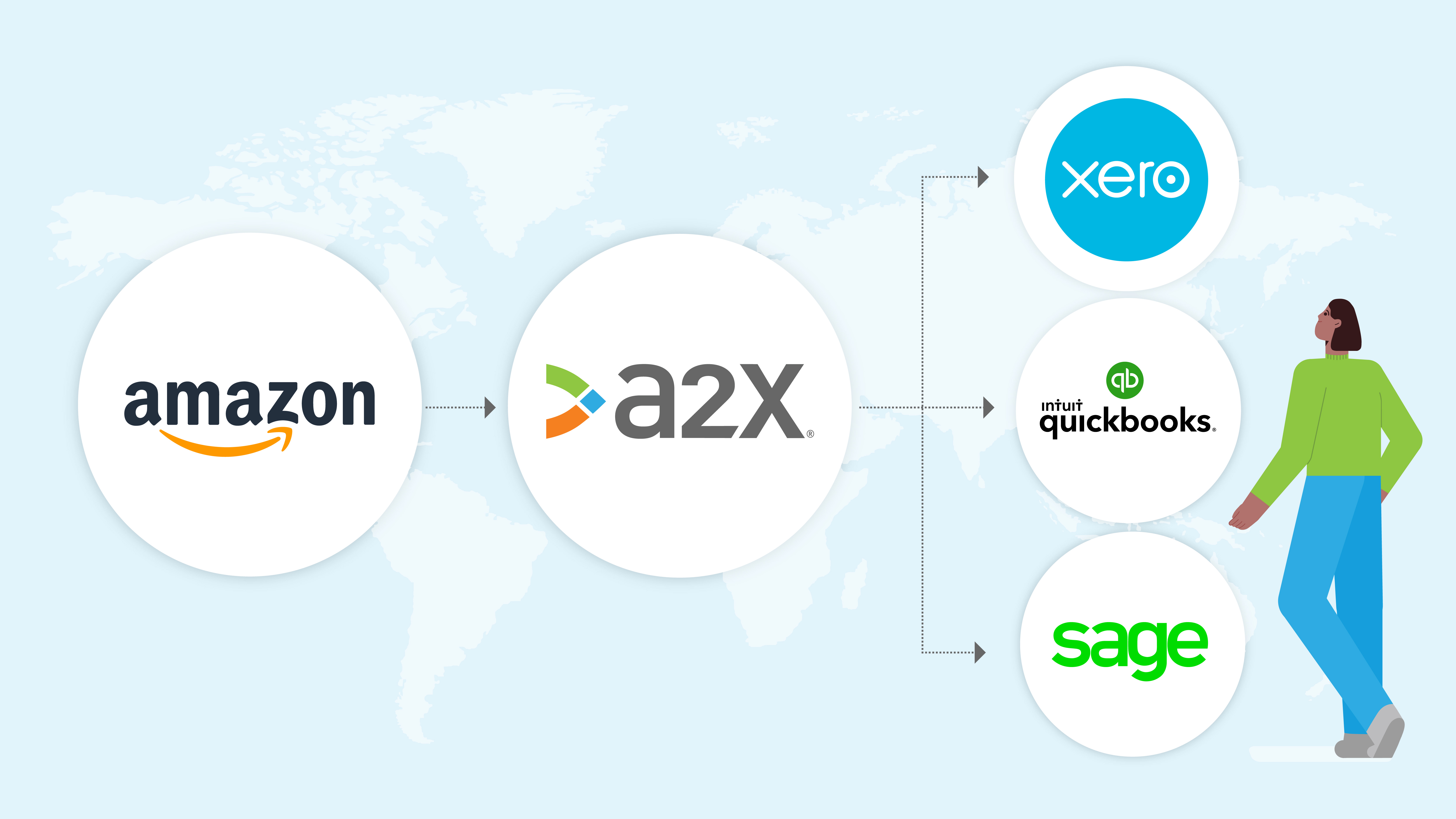 Best Amazon Accounting software