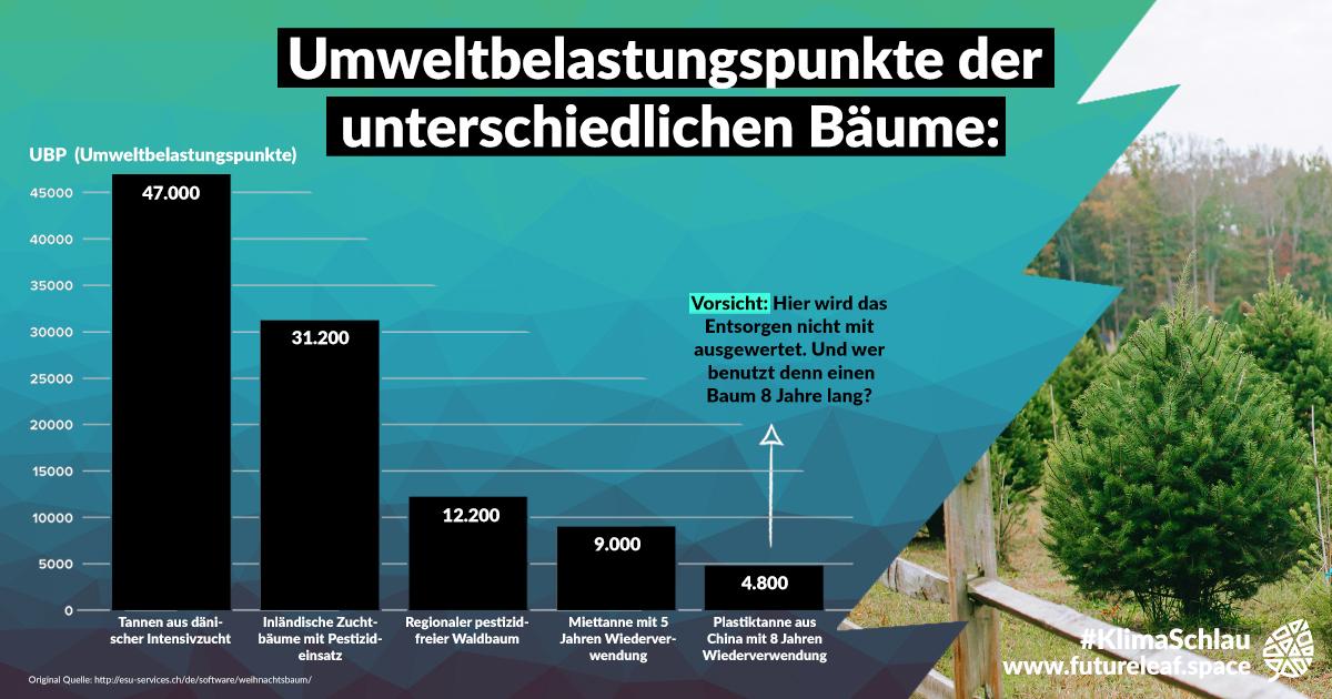 Infografik_Weihnachtsbaum_Facebook_v3_2020-12-19.jpg