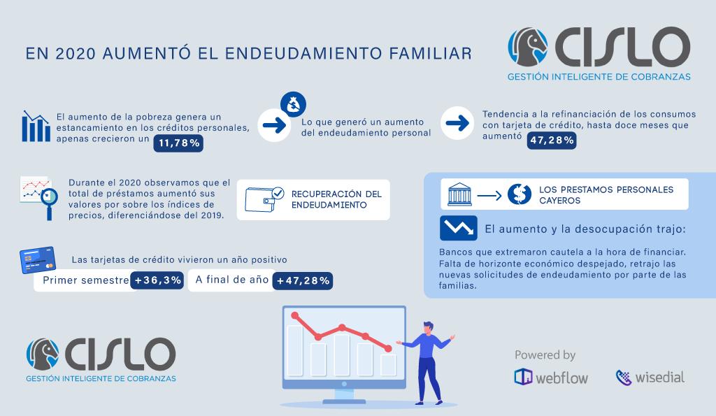 Infografía_CISLO_09.SVGZ).png