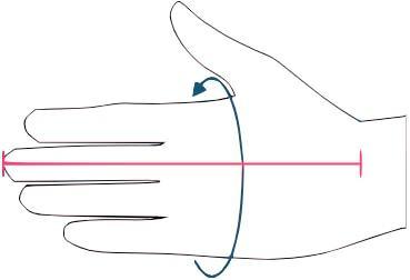 Handskestoerrelse.jpg