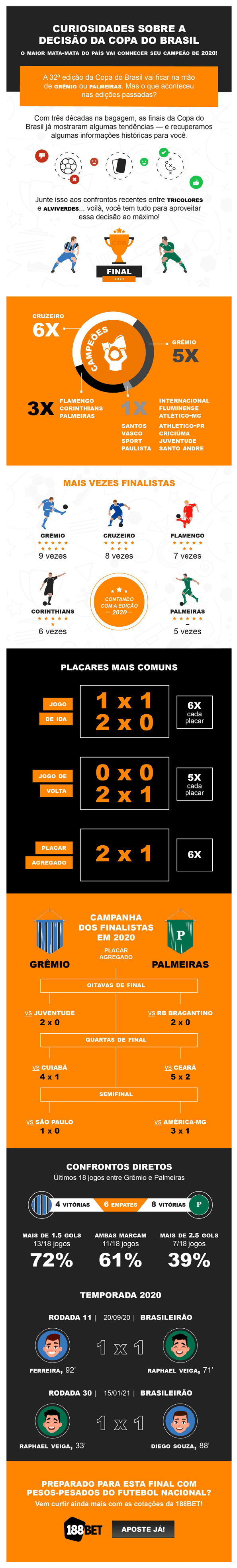 infografico-188bet (1).png