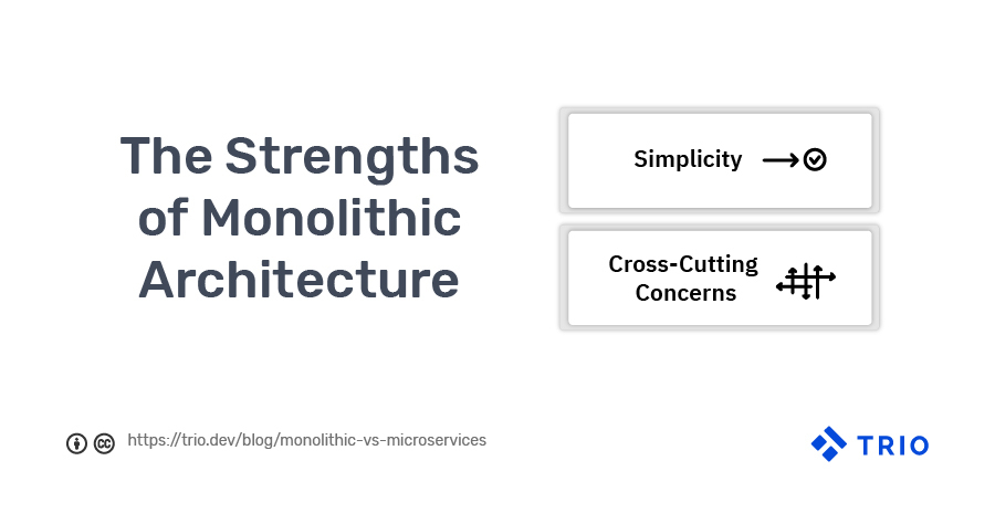 the-strengths-of-monolithic-architecture.jpg