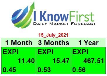 EXPI Stock Forecast